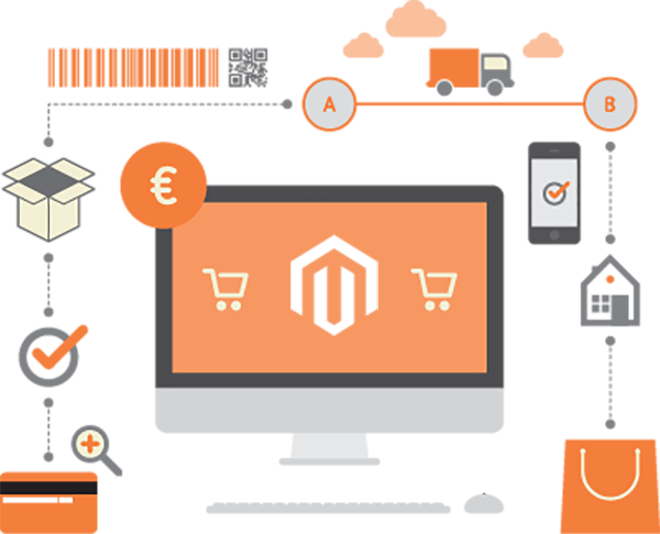 Migrate your entire inventory to a more robust and compatible ecommerce web store using RNF Technologies' magento development services