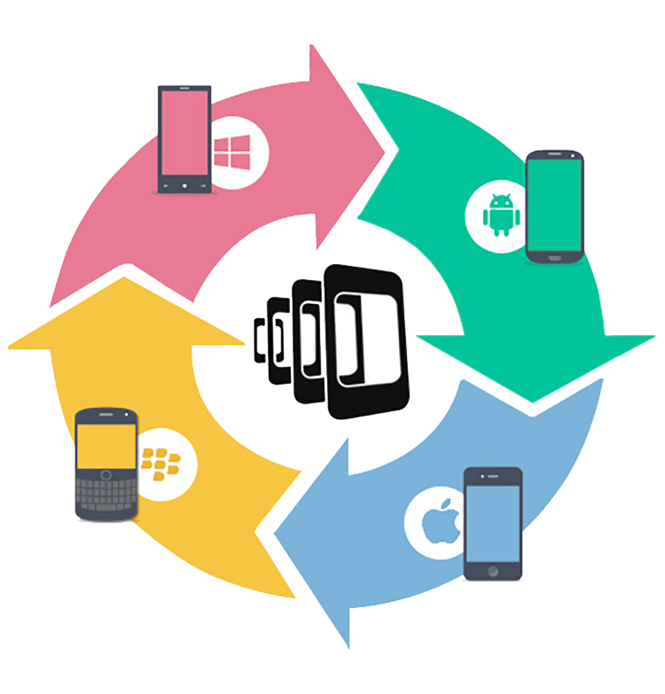 RNF Technologies also being a phonegap app development company delivers cross-platform apps with the quality & stability native platforms provide, incurring much less costs