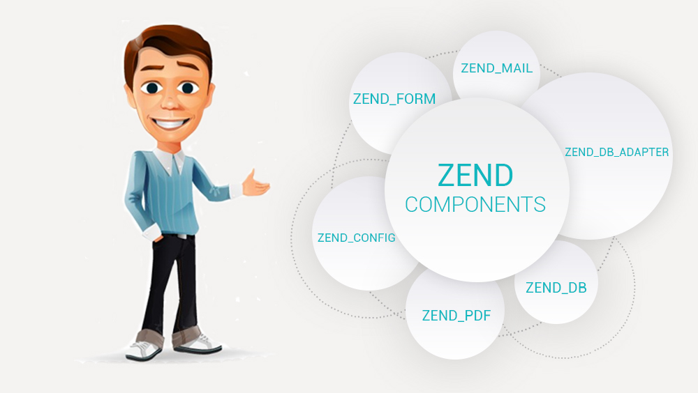 RNF offers custom web development services in Los Angeles using Zend as its flagship PHP based framework