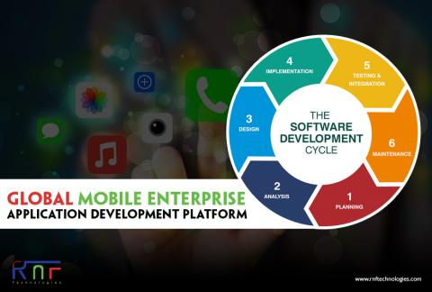 Global Mobile Enterprise Application Development
